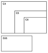 c-format